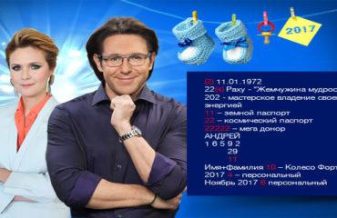 Нумерология. Магия чисел Андрея Малахова
