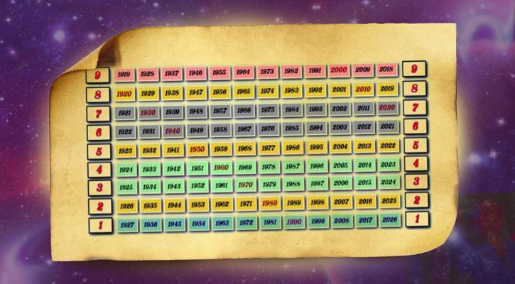 slaid_3 Правило золотого сечения | Методика безотказного выполнения целей!
