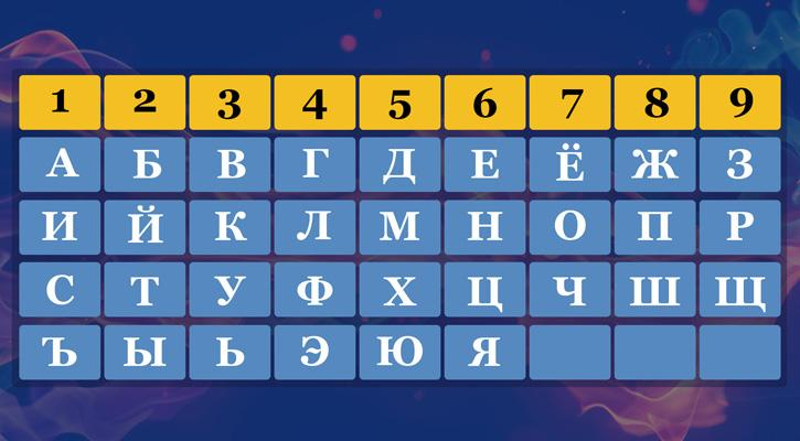 gematriya_2 Гематрия имени