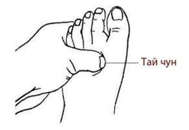 точки Тай Чун