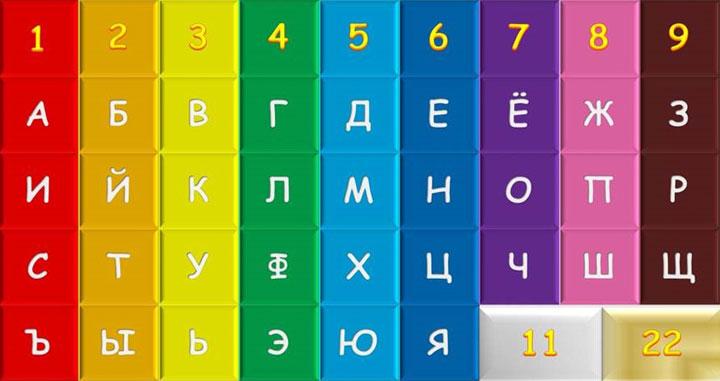 tablica-sootvetstviya Нумерологический код богатства