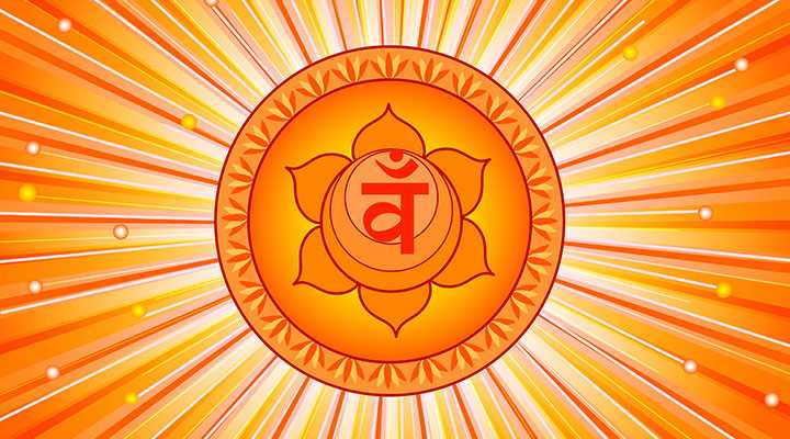 mandala-svadhistana-chakra Свадхистана чакра