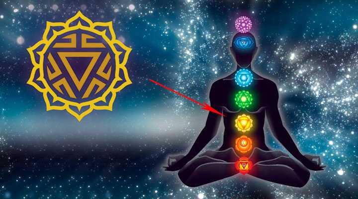 manipura-chakra-gde-nahoditsya Манипура чакра