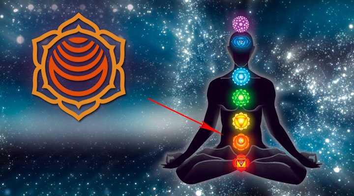 svadhistana-chakra-gde-nahoditsya Свадхистана чакра