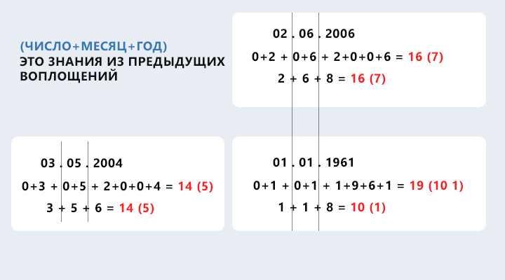 23-karmicheskoe-chislo-po-date-rozhdeniya.11 Кармическое число по дате рождения