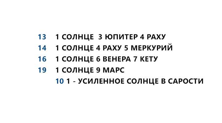 23-karmicheskoe-chislo-po-date-rozhdeniya.15 Кармическое число по дате рождения
