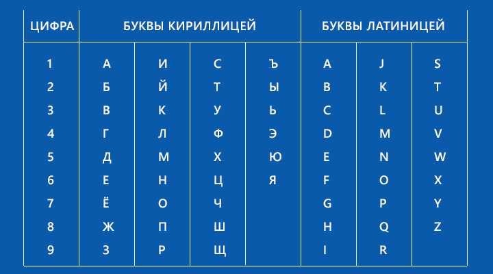 23-karmicheskoe-chislo-po-date-rozhdeniya.16 Кармическое число по дате рождения