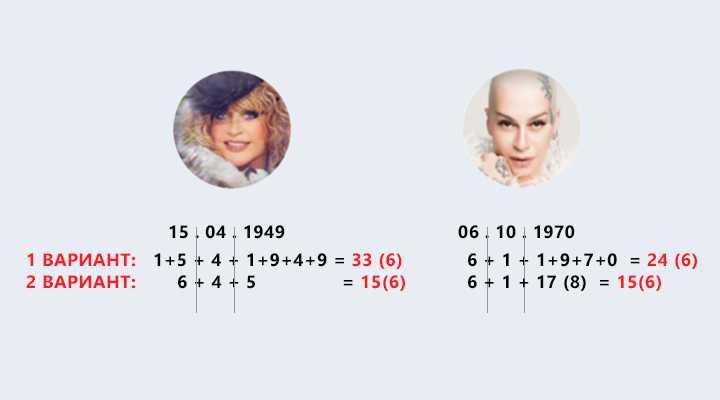 23-karmicheskoe-chislo-po-date-rozhdeniya.17 Кармическое число по дате рождения