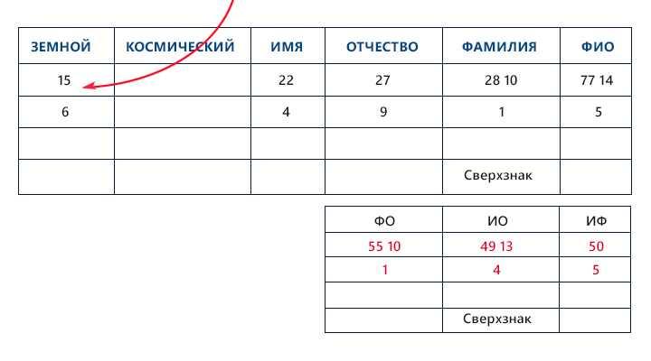 23-karmicheskoe-chislo-po-date-rozhdeniya.18 Кармическое число по дате рождения