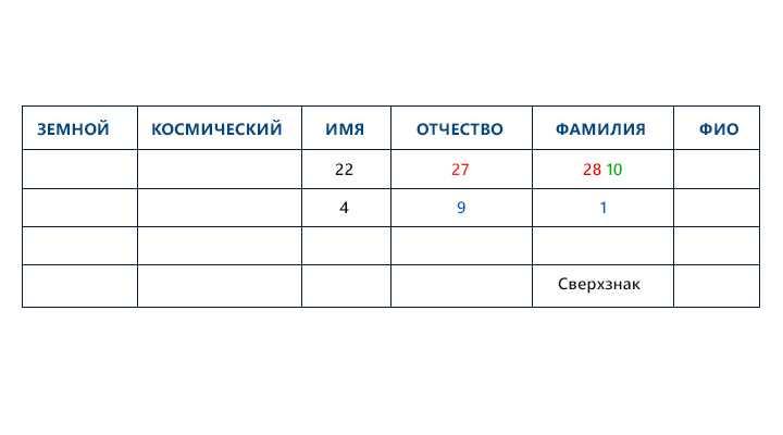 23-karmicheskoe-chislo-po-date-rozhdeniya.4 Кармическое число по дате рождения