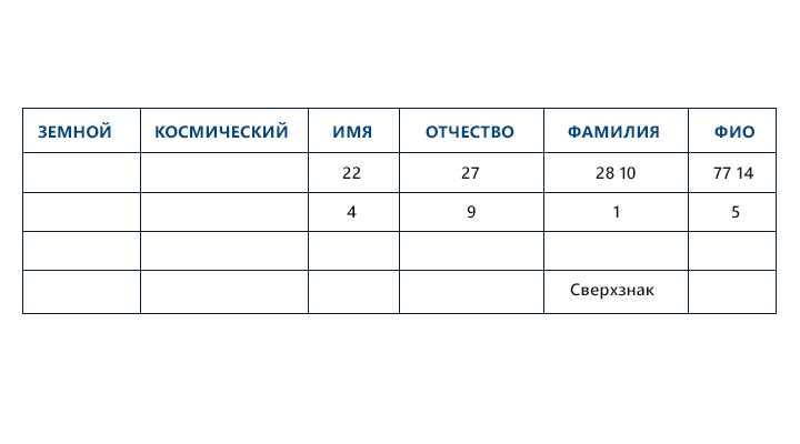 23-karmicheskoe-chislo-po-date-rozhdeniya.6 Кармическое число по дате рождения