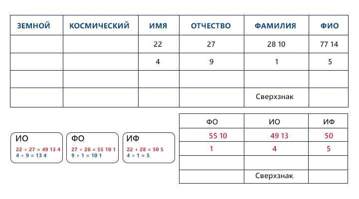 23-karmicheskoe-chislo-po-date-rozhdeniya.8 Кармическое число по дате рождения