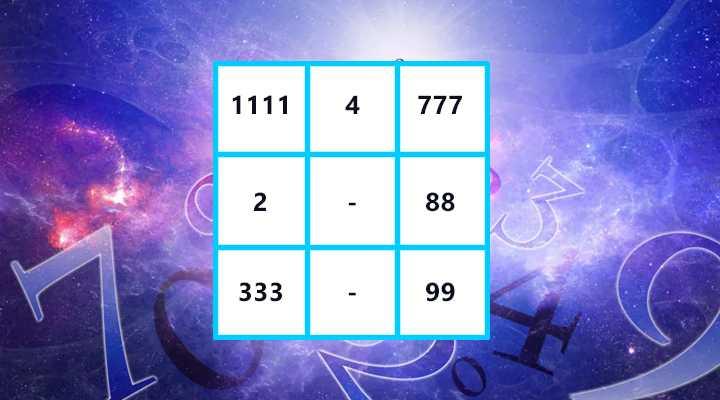 projavlenie-edinic-v-sporah-i-konfliktah Трактовка цифры 1 в матрице