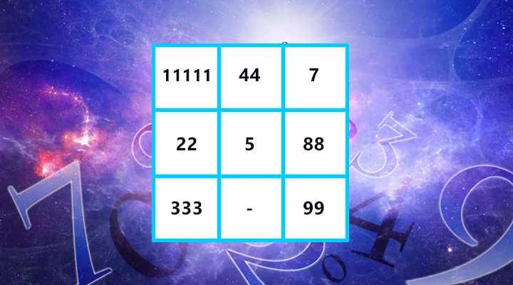 projavlenie-edinic-v-sporah Трактовка цифры 1 в матрице