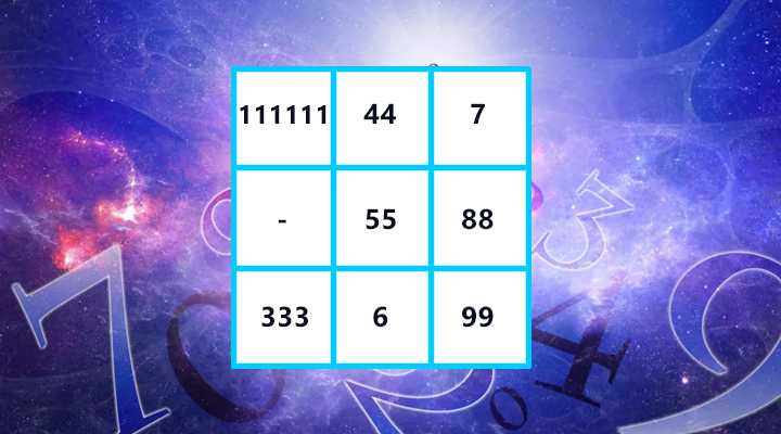 psihomatrica-s-edinicami-v-otnoshenijah Трактовка цифры 1 в матрице