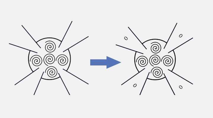 razmestit-noliki Чистки в обережной нумерологии