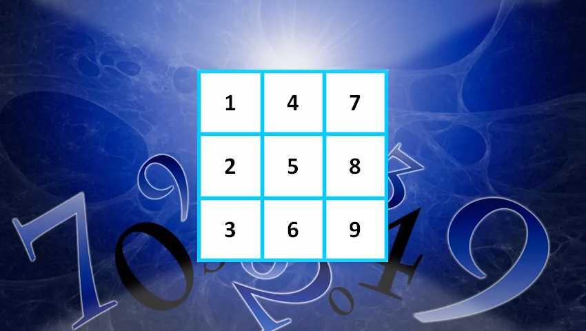 Классическая нумерология. Трактовка цифры 1 в матрице