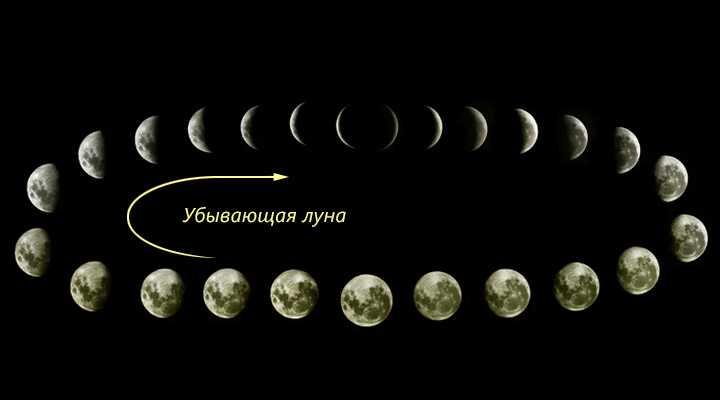 ubyvajushhaja-luna Чистки в обережной нумерологии